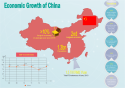 Chinese Economy Expanding Faster Than Expected