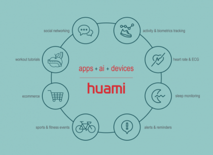 Huami's IPO Expected Thursday With 10 Million ADS's Up for Grabs