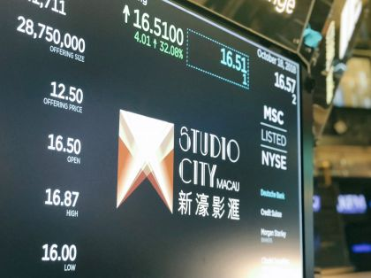 Macau Gaming Resort Studio City Wins $359 Million Hand in Debut on NYSE; Stock Ends Up 24%