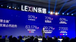 Shares of LexinFintech Jump 8% In Early Trading as Earnings Soar 363%