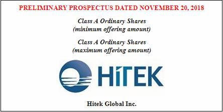 China-based IT Services Provider HiTek Global Seeks Nasdaq Listing