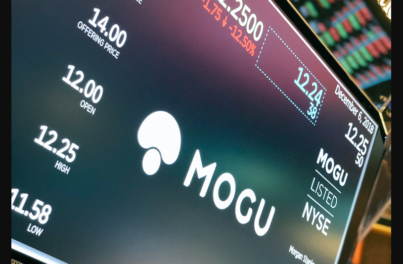Mogu Debuts With $66.5 Million IPO, Trades Below Offering Price