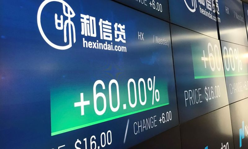 Hexindai Skyrockets 40% After Announcing $25 Million Share Repurchase Program