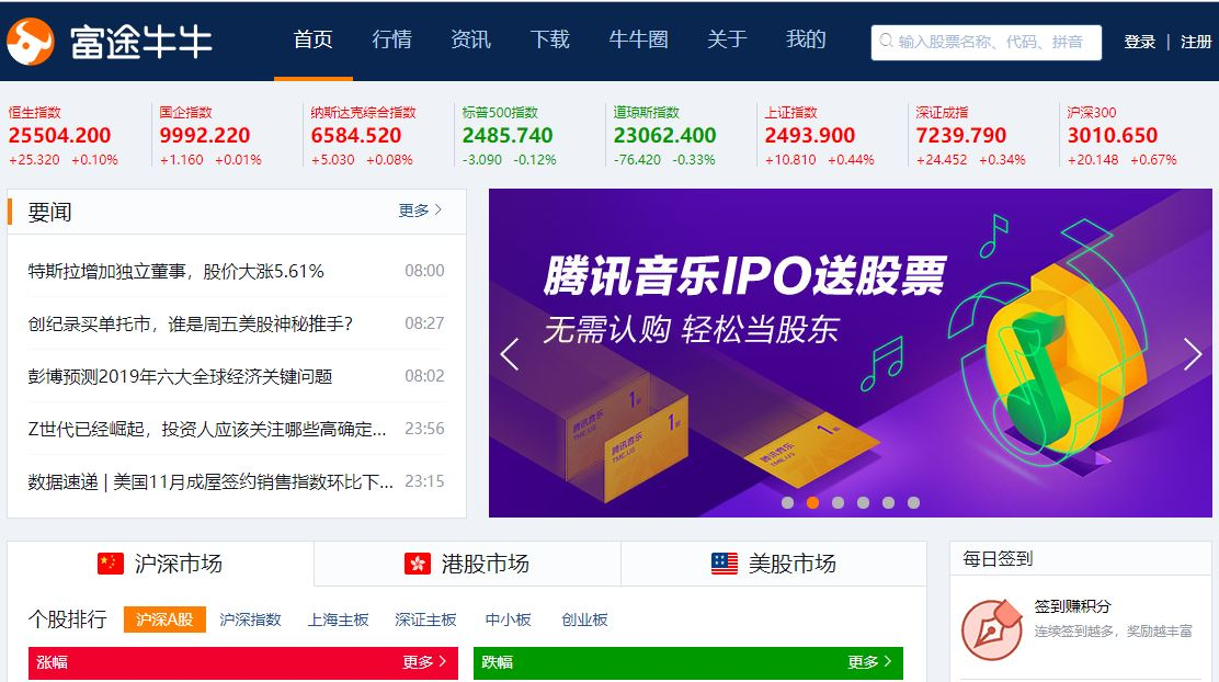 Tencent-backed Online Broker Futu Files for $300 Million IPO in New York