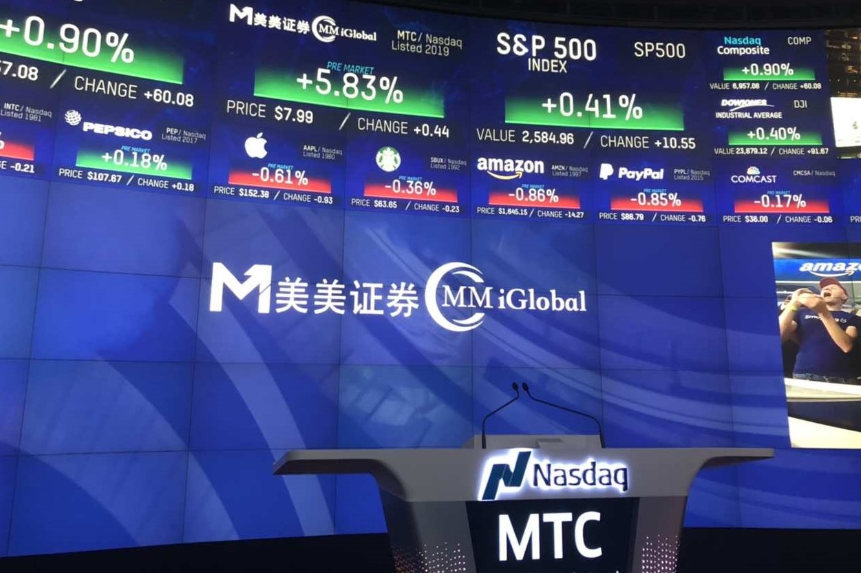 Chinese Online Broker MMTec Raised Over $8 Million Through IPO