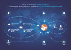 Online Brokerage Firm Futu Prices Nasdaq IPO at $131 Million