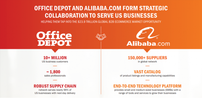 Alibaba Office Depot 1.PNG
