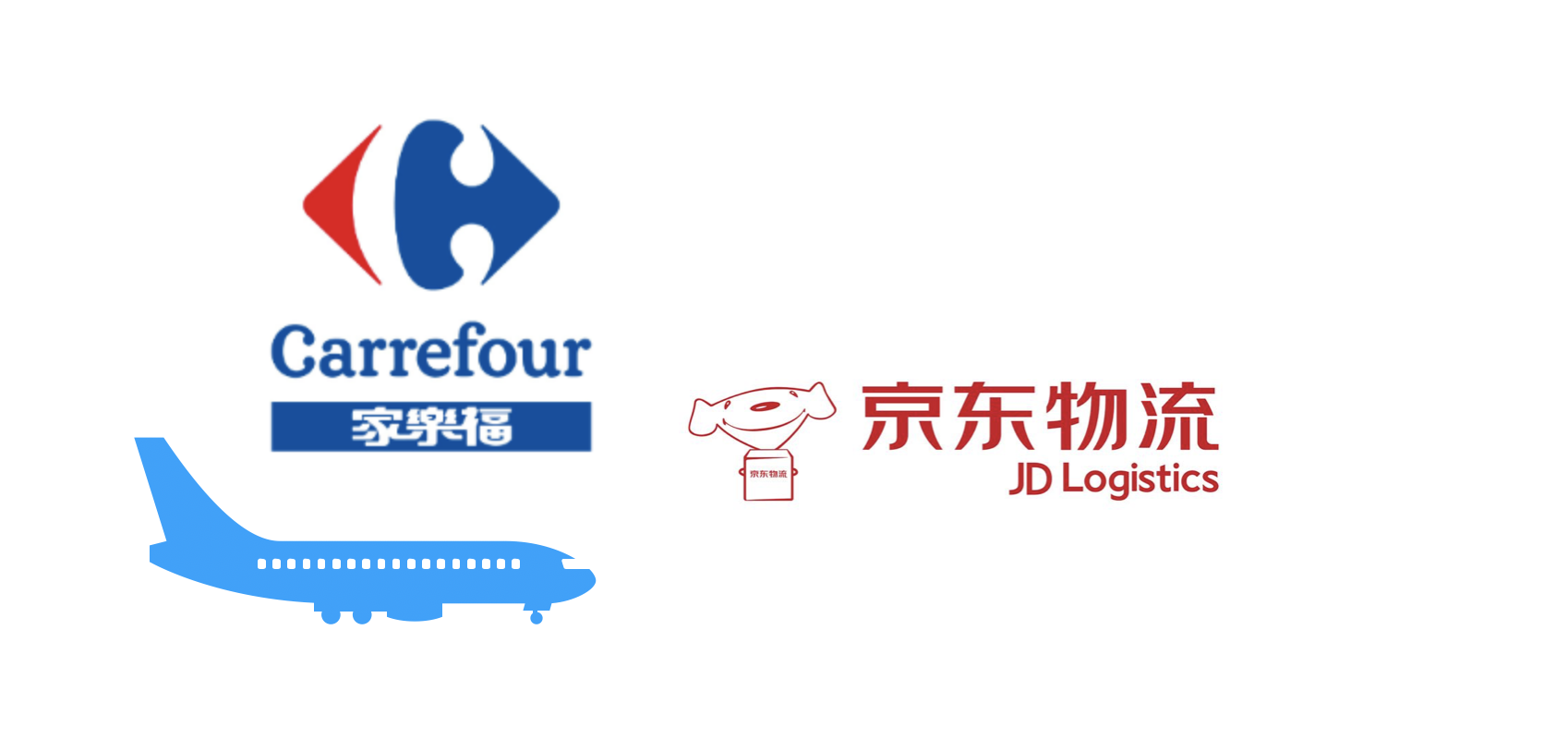 JD Unit Joined by French Giant Carrefour in Logistics
