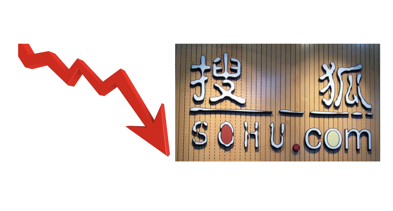 Sohu Misses on Revenue, Lowers Guidance; Shares Tumble 24%