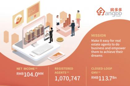 Fangdd, Chinese Online Real Estate Platform, Eyes $150 Million IPO
