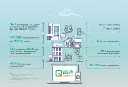 Q&K, a Chinese Home Rental Platform, Seeks $100 Million U.S. IPO
