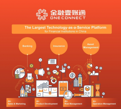 OneConnect Sets Terms for Potentially One of Largest Chinese IPOs in New York This Year