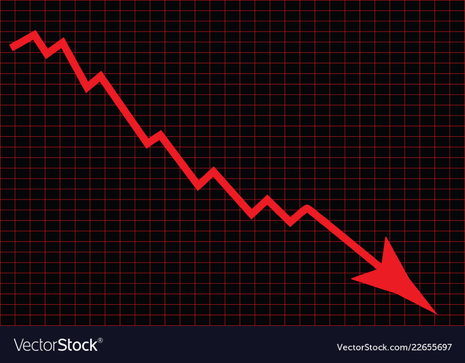 Global Market Crash Very Possible When Chinese Markets Reopen