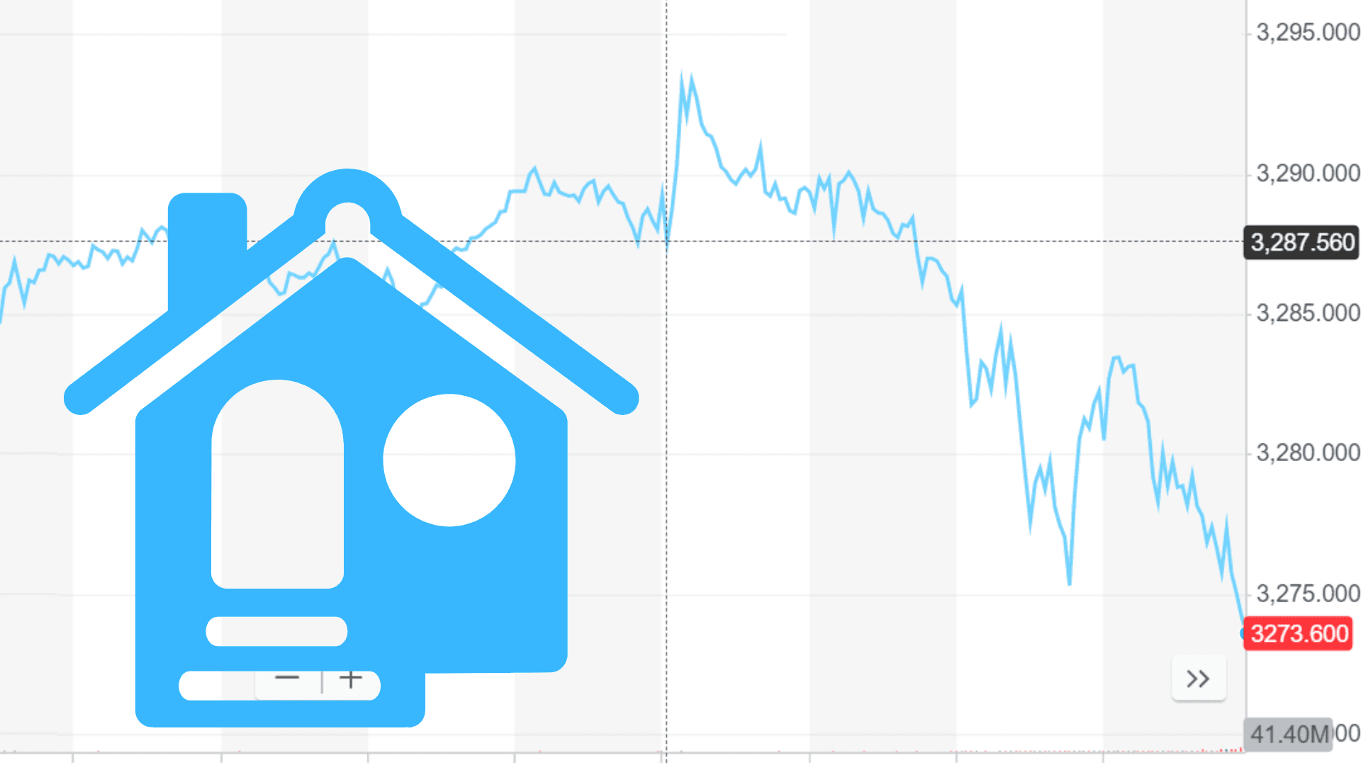 Downgrade of U.S. Household Spending From