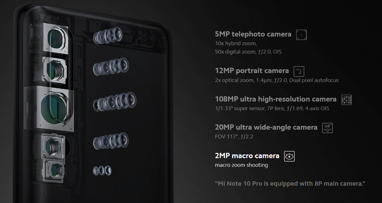 Xiaomi's New Phone Out of This World… Literally