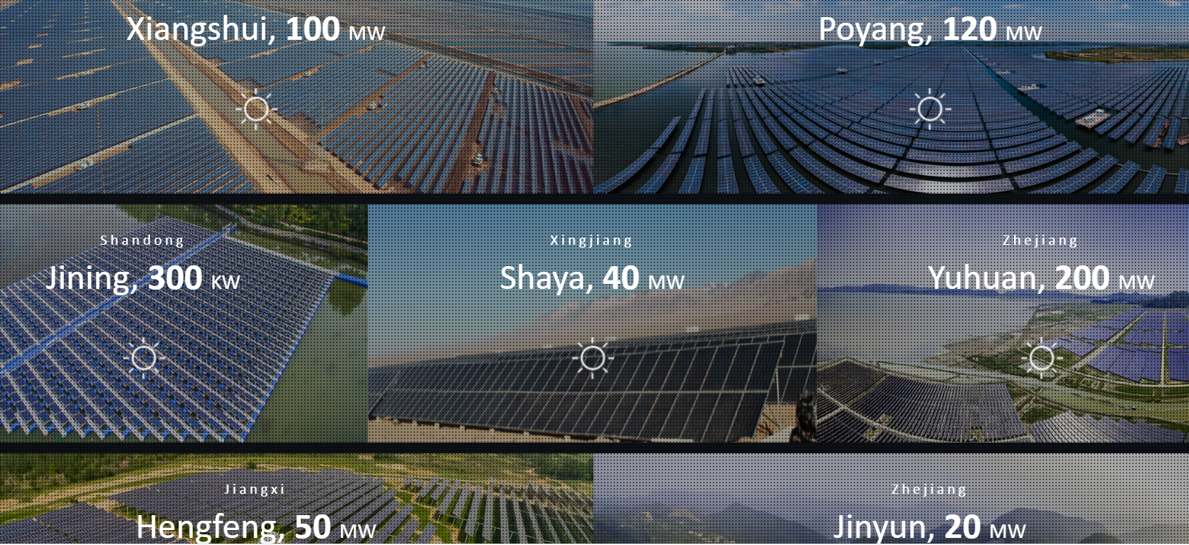 JinkoSolar Stock Jumps 9% After Subsidiary Debuts in Shanghai IPO
