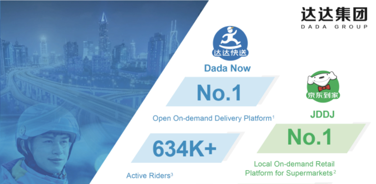 JD's Dada to Lift off Friday on the Nasdaq in $281 Million Offering