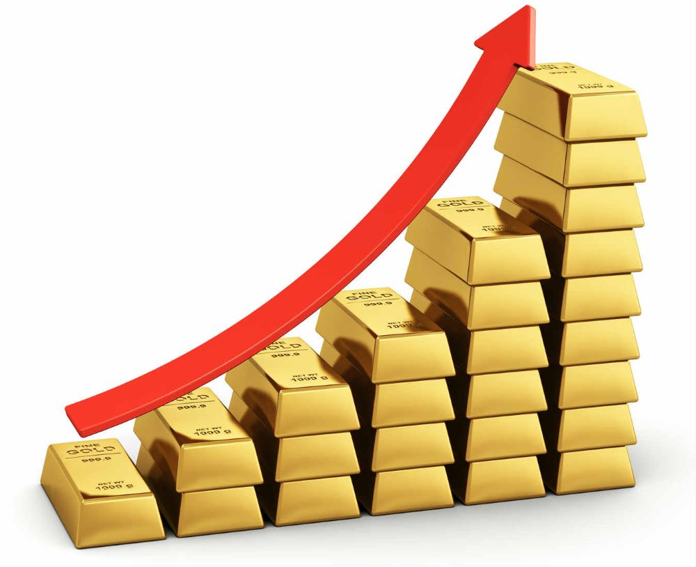 Gold Gaining 0.6% After Friday's Rout of 2.6%