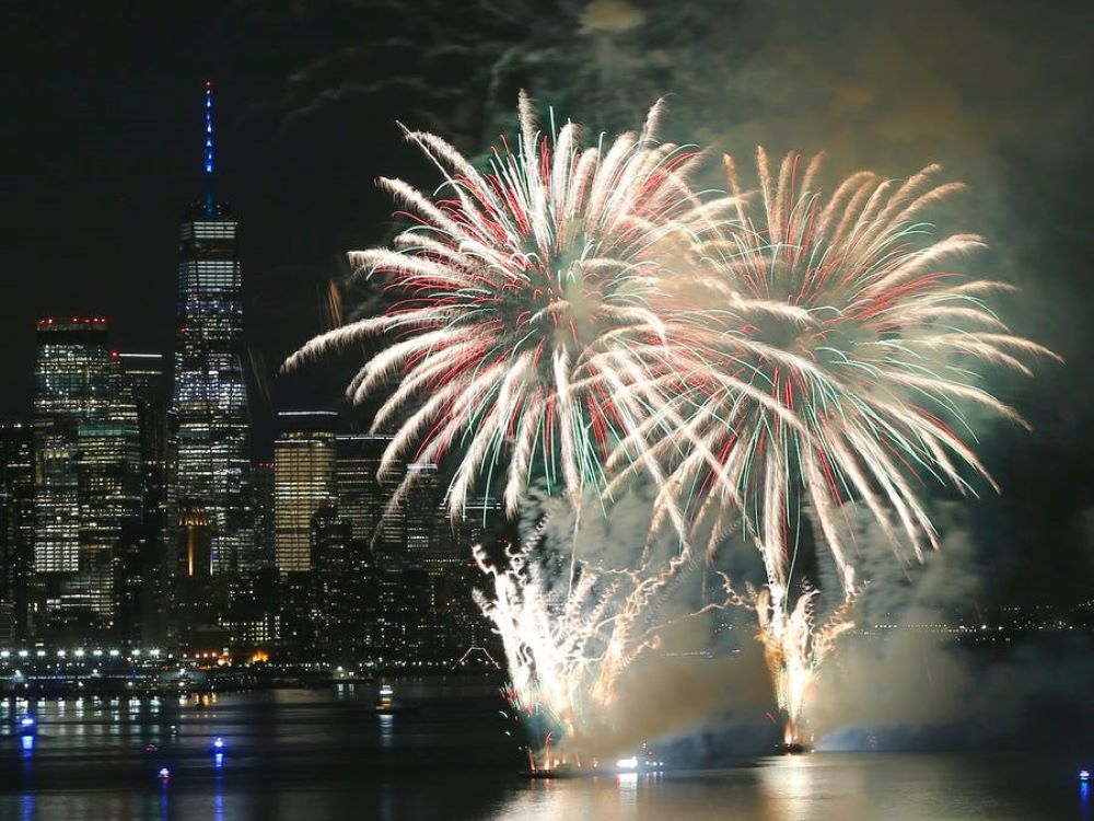 4th of July Fireworks in the S&P 500
