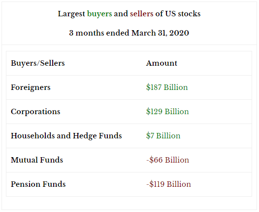 Largest buyers and sellers.PNG
